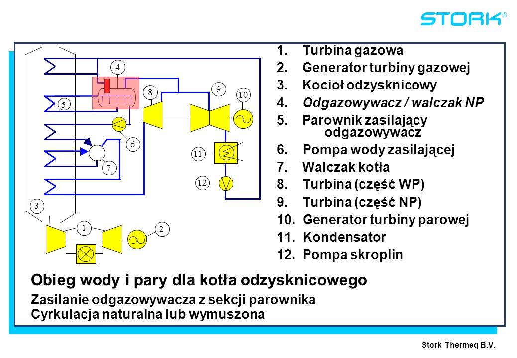 Stork Thermeq B.V. ® 1. Turbina gazowa 2. Generator turbiny gazowej 3. Kocioł odzysknicowy 4. Odgazowywacz / walczak NP 5. Parownik zasilający odgazow