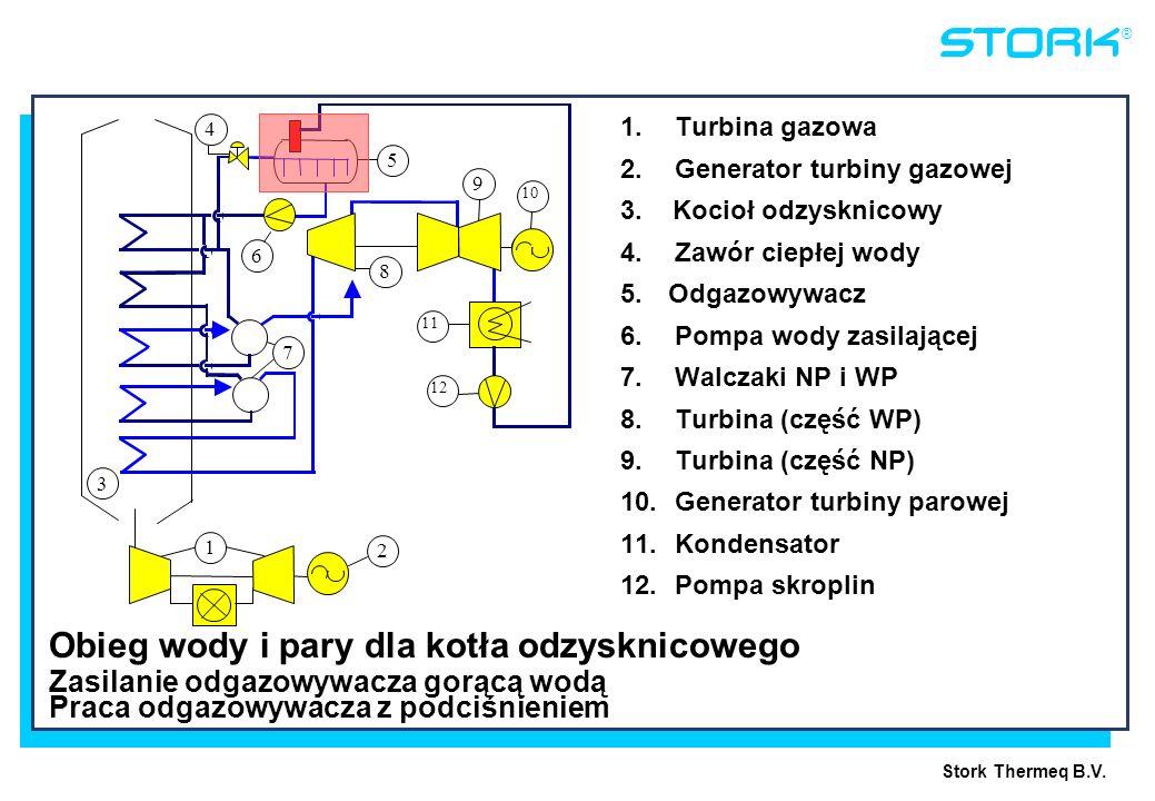 Stork Thermeq B.V. ® 1. Turbina gazowa 2. Generator turbiny gazowej 3. Kocioł odzysknicowy 4. Zawór ciepłej wody 5. Odgazowywacz 6. Pompa wody zasilaj