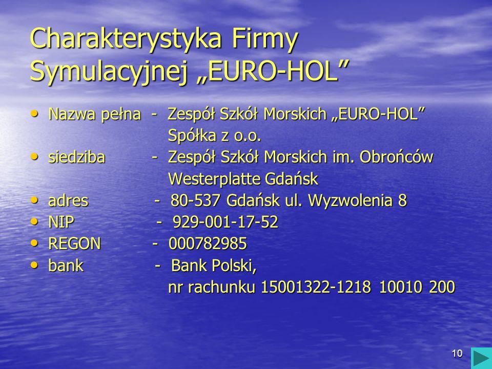 10 Charakterystyka Firmy Symulacyjnej EURO-HOL Nazwa pełna - Zespół Szkół Morskich EURO-HOL Nazwa pełna - Zespół Szkół Morskich EURO-HOL Spółka z o.o.