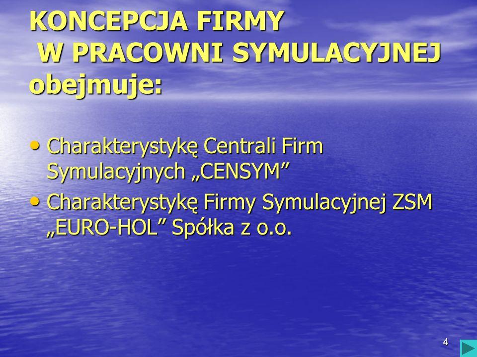 4 KONCEPCJA FIRMY W PRACOWNI SYMULACYJNEJ obejmuje: Charakterystykę Centrali Firm Symulacyjnych CENSYM Charakterystykę Centrali Firm Symulacyjnych CEN