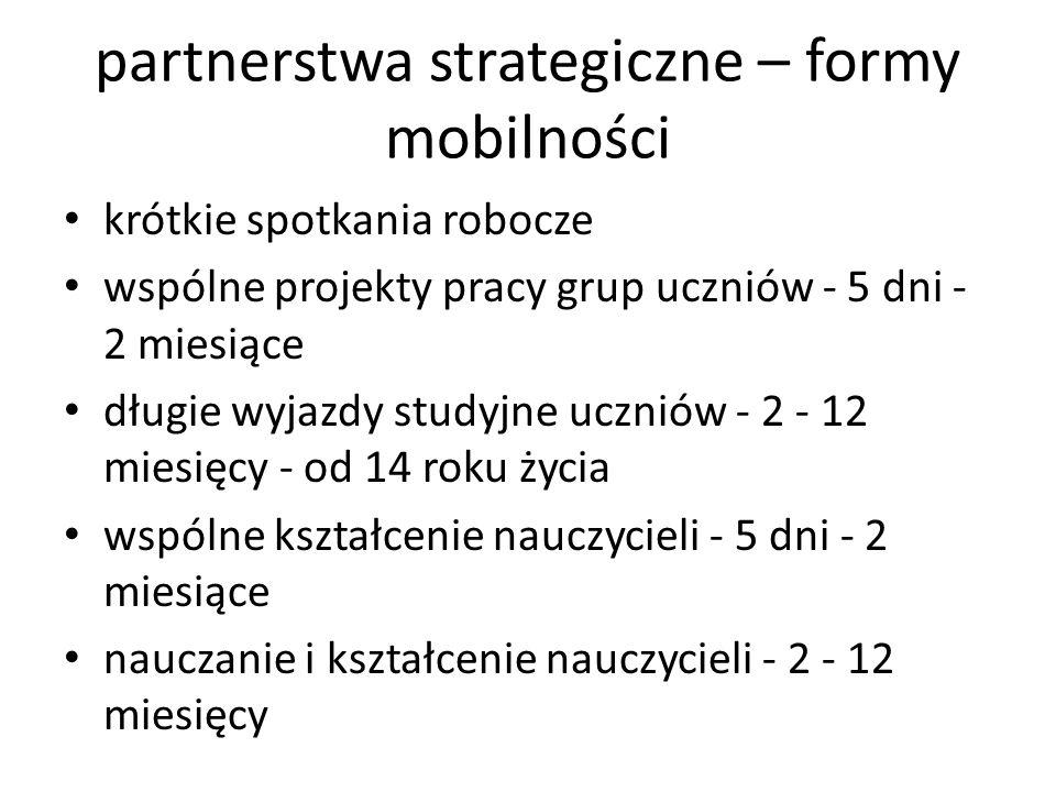 partnerstwa strategiczne – formy mobilności krótkie spotkania robocze wspólne projekty pracy grup uczniów - 5 dni - 2 miesiące długie wyjazdy studyjne uczniów - 2 - 12 miesięcy - od 14 roku życia wspólne kształcenie nauczycieli - 5 dni - 2 miesiące nauczanie i kształcenie nauczycieli - 2 - 12 miesięcy