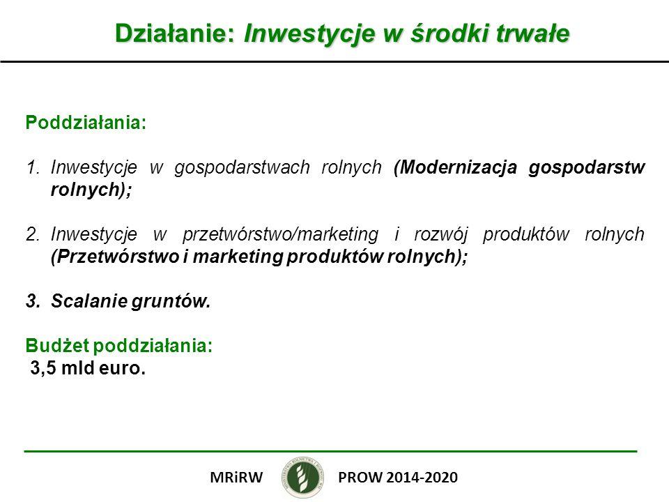 Działanie: Inwestycje w środki trwałe Poddziałania: 1.Inwestycje w gospodarstwach rolnych (Modernizacja gospodarstw rolnych); 2.Inwestycje w przetwórs