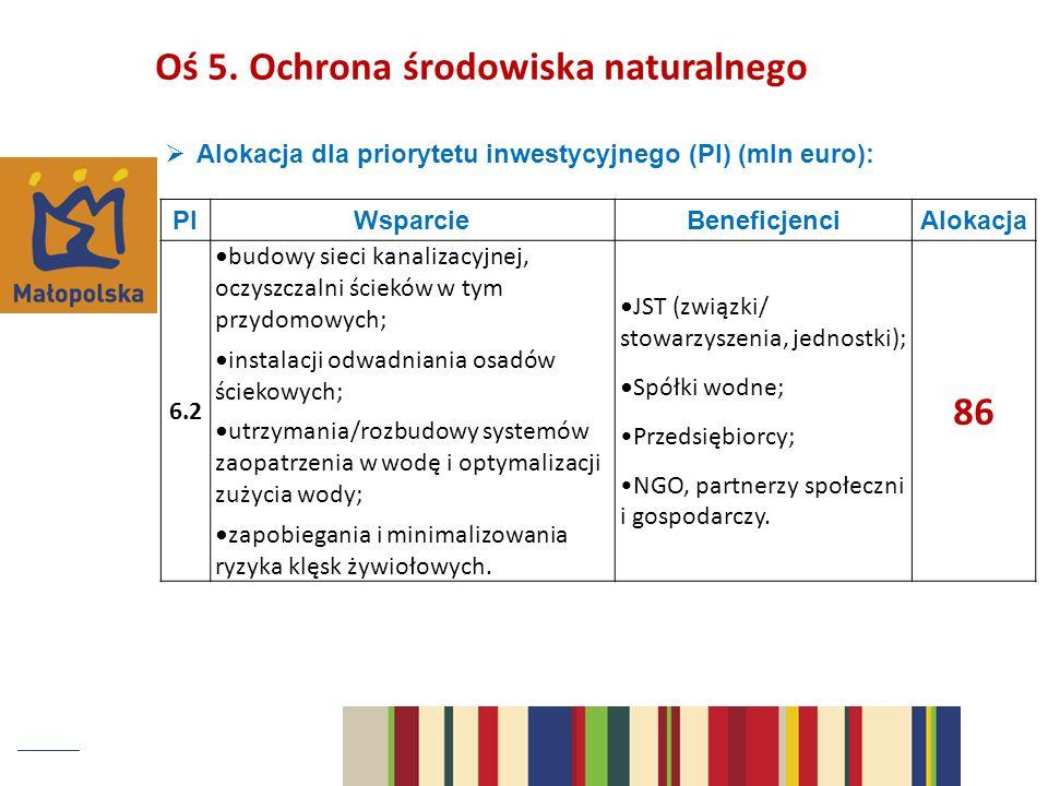 Alokacja dla priorytetu inwestycyjnego (PI) (mln euro): PIWsparcieBeneficjenciAlokacja 6.2 budowy sieci kanalizacyjnej, oczyszczalni ścieków w tym przydomowych; instalacji odwadniania osadów ściekowych; utrzymania/rozbudowy systemów zaopatrzenia w wodę i optymalizacji zużycia wody; zapobiegania i minimalizowania ryzyka klęsk żywiołowych.