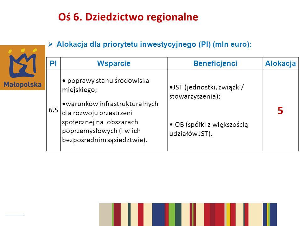 Alokacja dla priorytetu inwestycyjnego (PI) (mln euro): PIWsparcieBeneficjenciAlokacja 6.5 poprawy stanu środowiska miejskiego; warunków infrastrukturalnych dla rozwoju przestrzeni społecznej na obszarach poprzemysłowych (i w ich bezpośrednim sąsiedztwie).