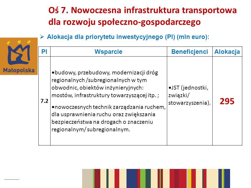 Alokacja dla priorytetu inwestycyjnego (PI) (mln euro): PIWsparcieBeneficjenciAlokacja 7.2 budowy, przebudowy, modernizacji dróg regionalnych /subregionalnych w tym obwodnic, obiektów inżynieryjnych: mostów, infrastruktury towarzyszącej itp.