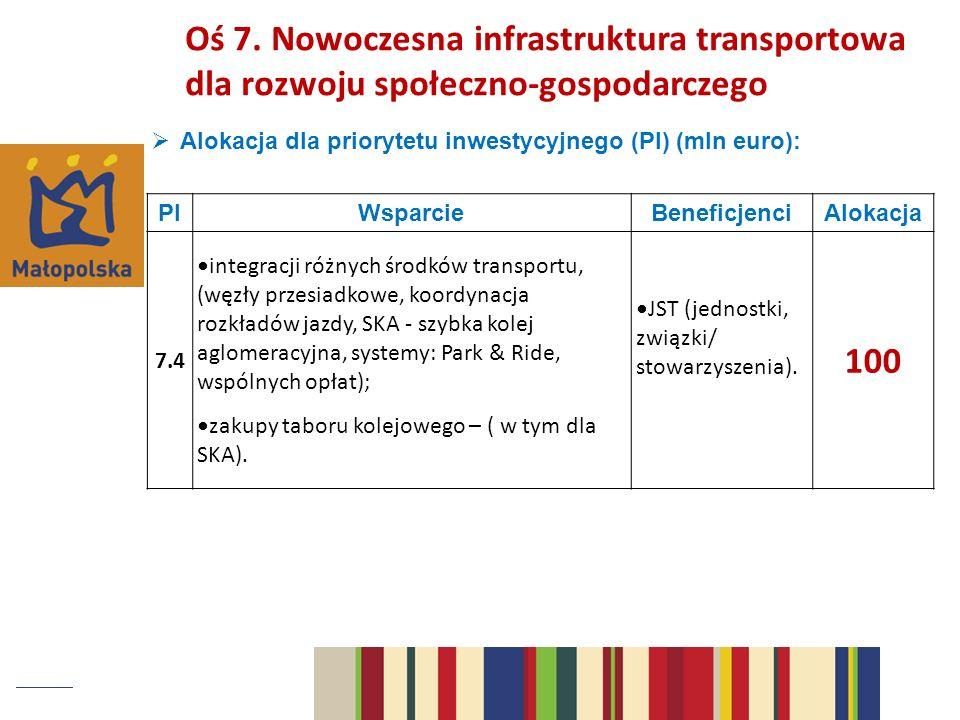 Alokacja dla priorytetu inwestycyjnego (PI) (mln euro): PIWsparcieBeneficjenciAlokacja 7.4 integracji różnych środków transportu, (węzły przesiadkowe, koordynacja rozkładów jazdy, SKA - szybka kolej aglomeracyjna, systemy: Park & Ride, wspólnych opłat); zakupy taboru kolejowego – ( w tym dla SKA).