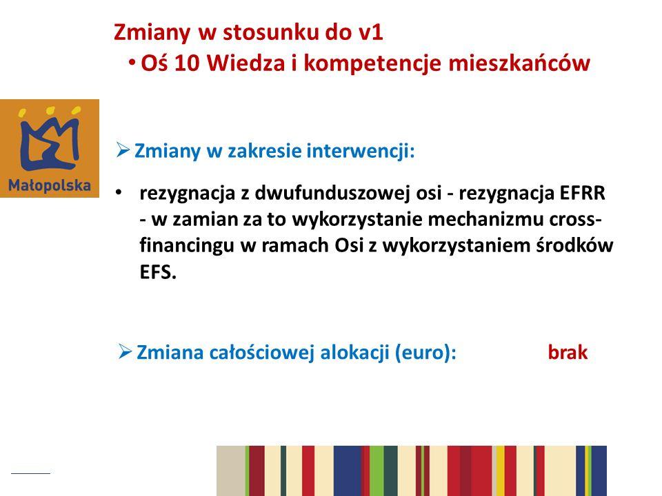 Zmiany w stosunku do v1 Oś 10 Wiedza i kompetencje mieszkańców Zmiany w zakresie interwencji: rezygnacja z dwufunduszowej osi - rezygnacja EFRR - w zamian za to wykorzystanie mechanizmu cross- financingu w ramach Osi z wykorzystaniem środków EFS.