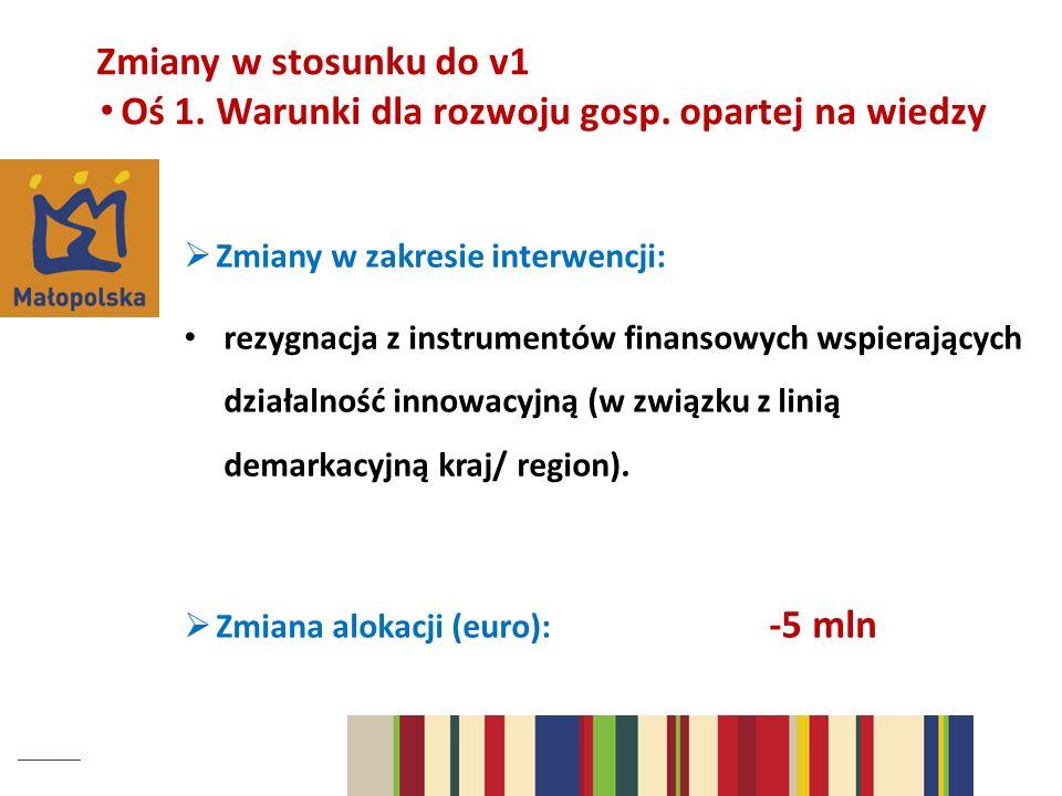 Zmiany w stosunku do v1 Oś 1.Warunki dla rozwoju gosp.