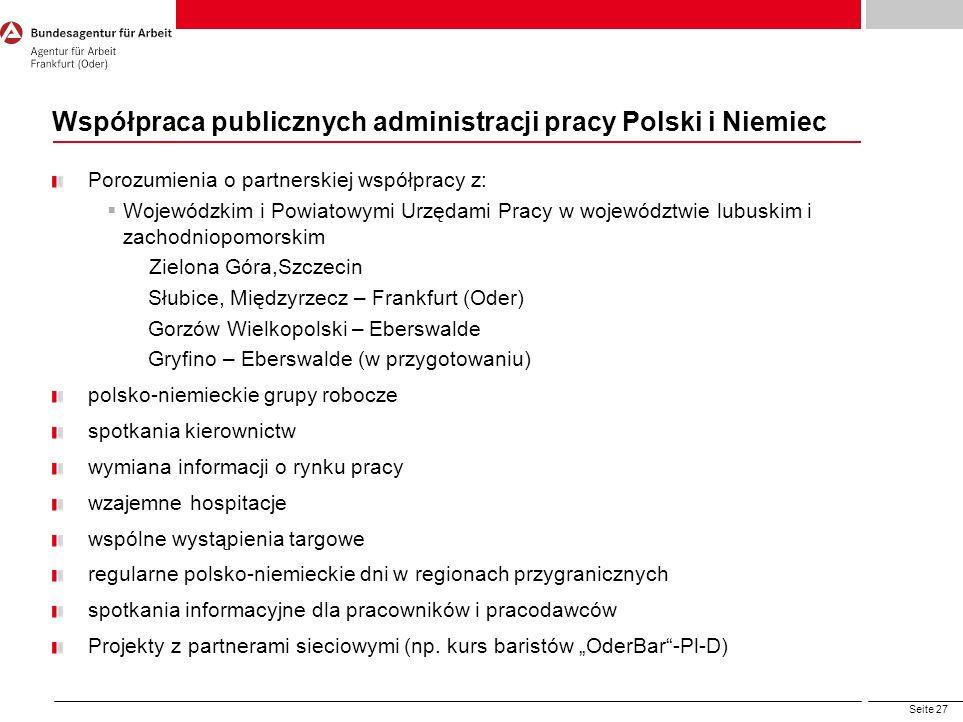 Seite 27 Współpraca publicznych administracji pracy Polski i Niemiec Porozumienia o partnerskiej współpracy z: Wojewódzkim i Powiatowymi Urzędami Prac