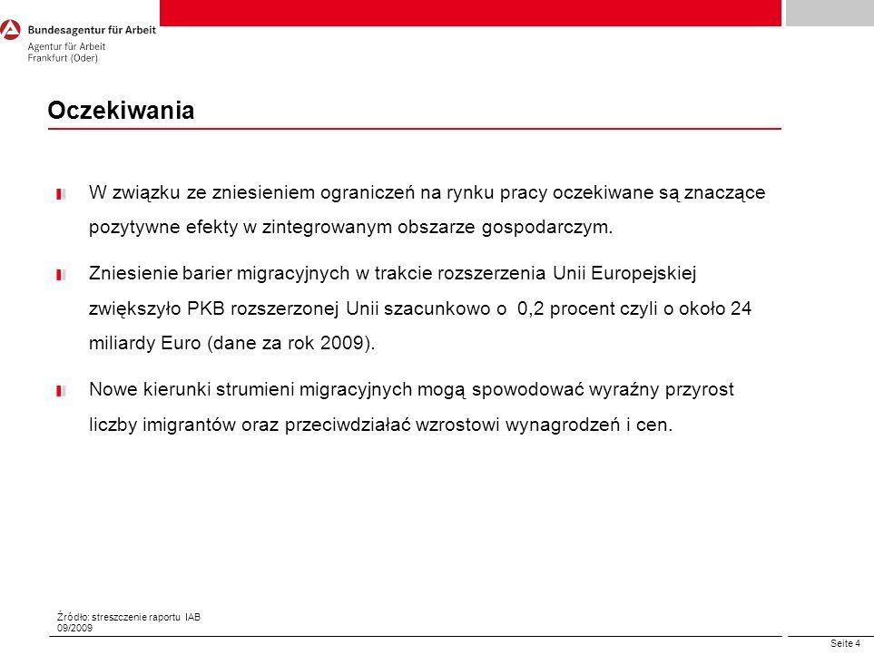 Seite 25 Europejska sieć współpracy wspiera mobilność w regionach przygranicznych (EURES-T) Usługi dla pracodawców Wsparcie w obsadzaniu miejsc pracy oraz miejsc nauki zawodu w regionie polsko-niemieckiego pogranicza.