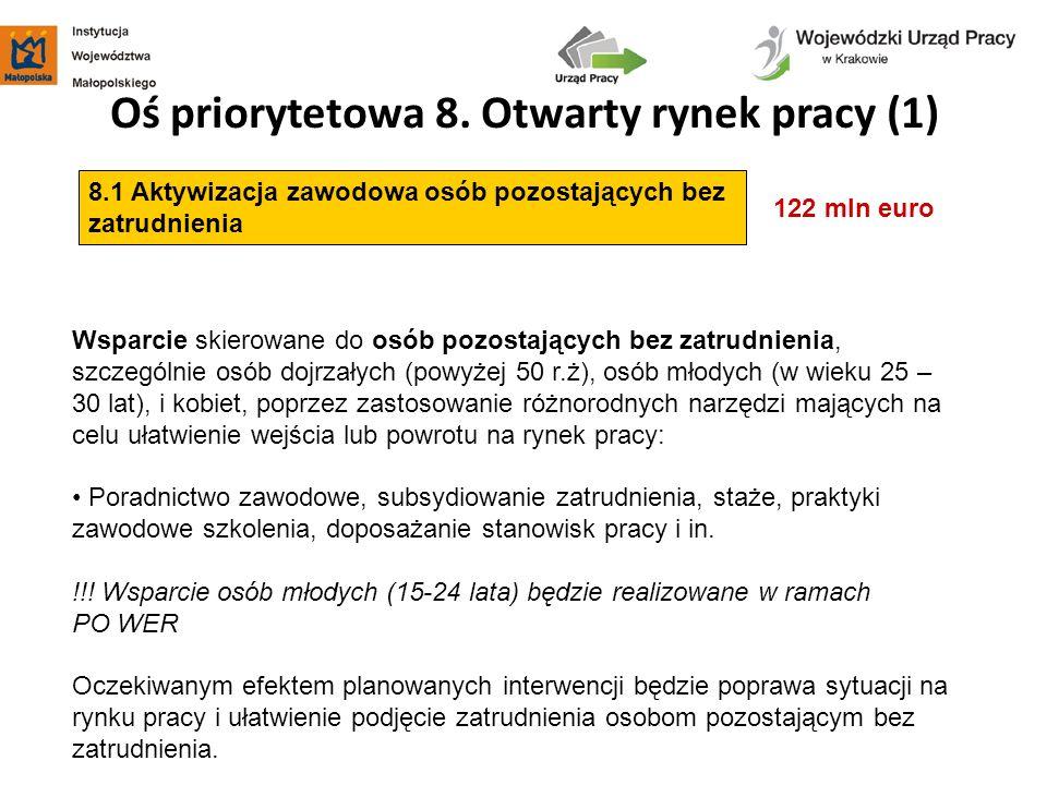 Oś priorytetowa 8. Otwarty rynek pracy (1) 8.1 Aktywizacja zawodowa osób pozostających bez zatrudnienia Wsparcie skierowane do osób pozostających bez