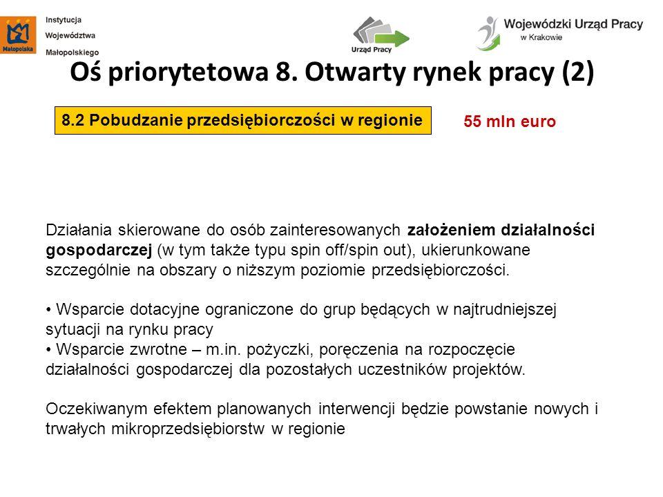 Oś priorytetowa 8. Otwarty rynek pracy (2) 55 mln euro 8.2 Pobudzanie przedsiębiorczości w regionie Działania skierowane do osób zainteresowanych zało