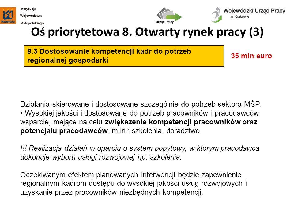 Oś priorytetowa 8. Otwarty rynek pracy (3) 35 mln euro 8.3 Dostosowanie kompetencji kadr do potrzeb regionalnej gospodarki Działania skierowane i dost