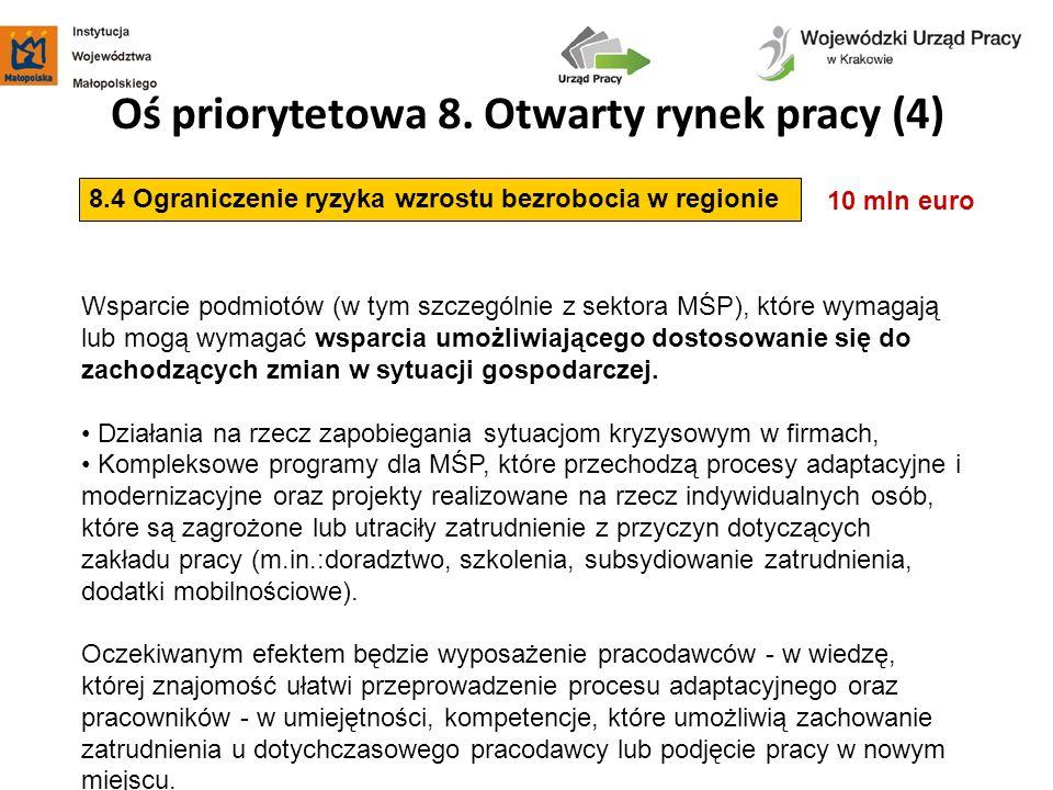 Oś priorytetowa 8. Otwarty rynek pracy (4) 10 mln euro 8.4 Ograniczenie ryzyka wzrostu bezrobocia w regionie Wsparcie podmiotów (w tym szczególnie z s