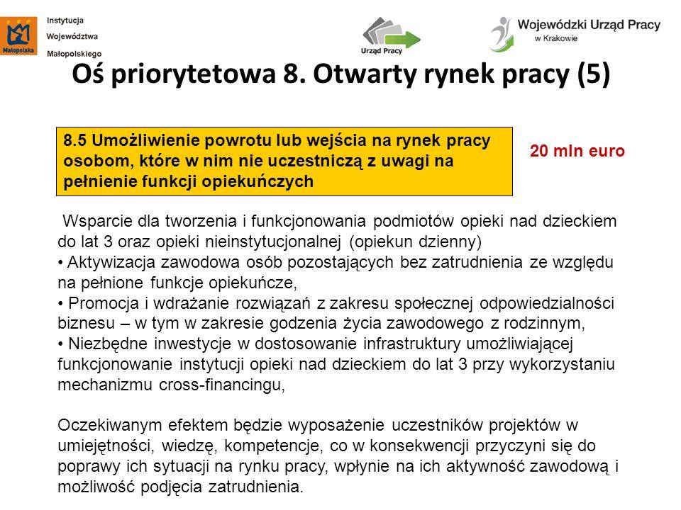 Oś priorytetowa 8. Otwarty rynek pracy (5) 20 mln euro 8.5 Umożliwienie powrotu lub wejścia na rynek pracy osobom, które w nim nie uczestniczą z uwagi