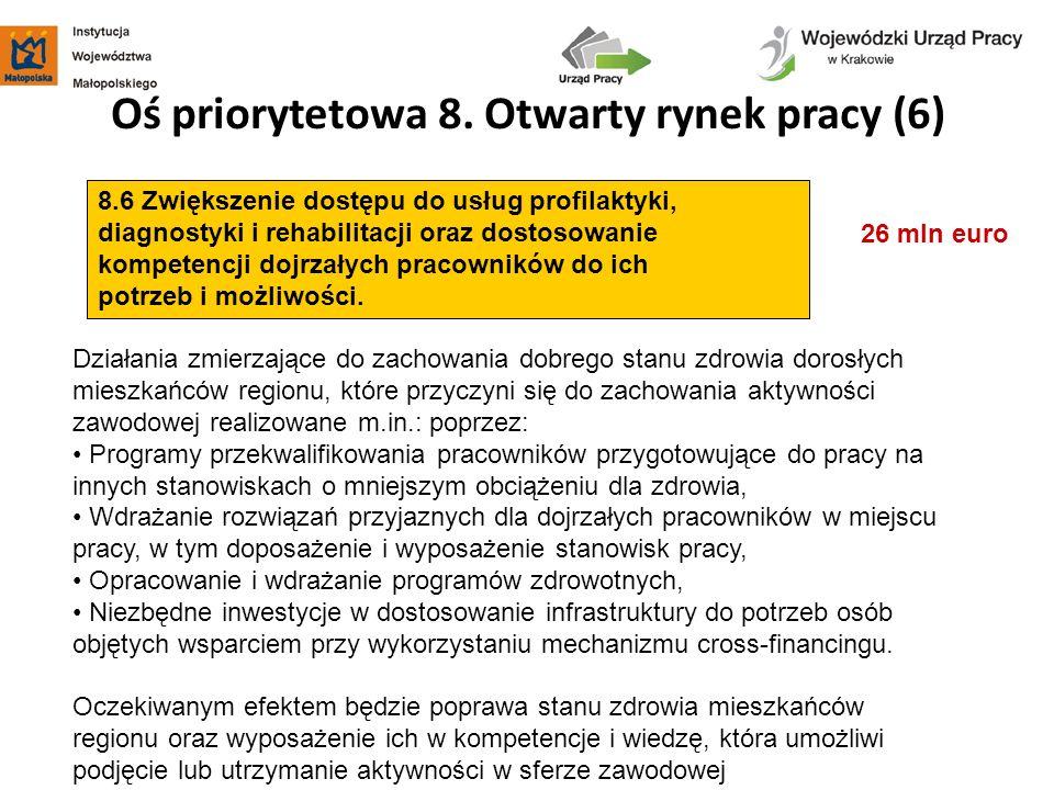 Oś priorytetowa 8. Otwarty rynek pracy (6) 26 mln euro 8.6 Zwiększenie dostępu do usług profilaktyki, diagnostyki i rehabilitacji oraz dostosowanie ko