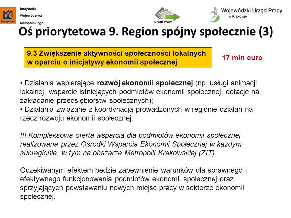 Oś priorytetowa 9. Region spójny społecznie (3) 17 mln euro 9.3 Zwiększenie aktywności społeczności lokalnych w oparciu o inicjatywy ekonomii społeczn