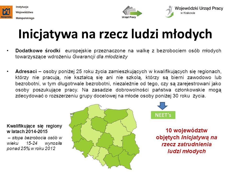 Inicjatywa na rzecz ludzi młodych Dodatkowe środki europejskie przeznaczone na walkę z bezrobociem osób młodych towarzyszące wdrożeniu Gwarancji dla m