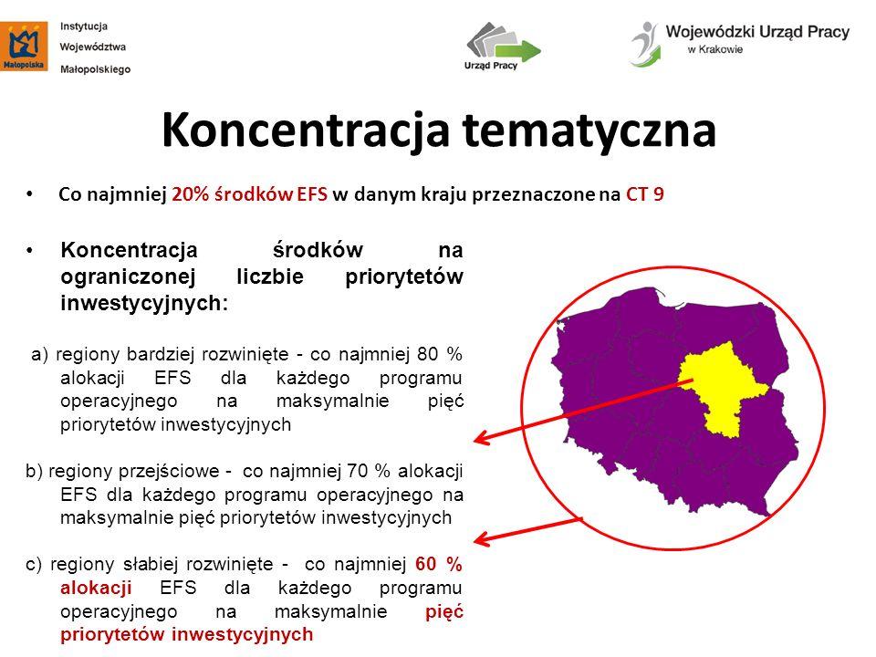 Koncentracja tematyczna Co najmniej 20% środków EFS w danym kraju przeznaczone na CT 9 Koncentracja środków na ograniczonej liczbie priorytetów inwest