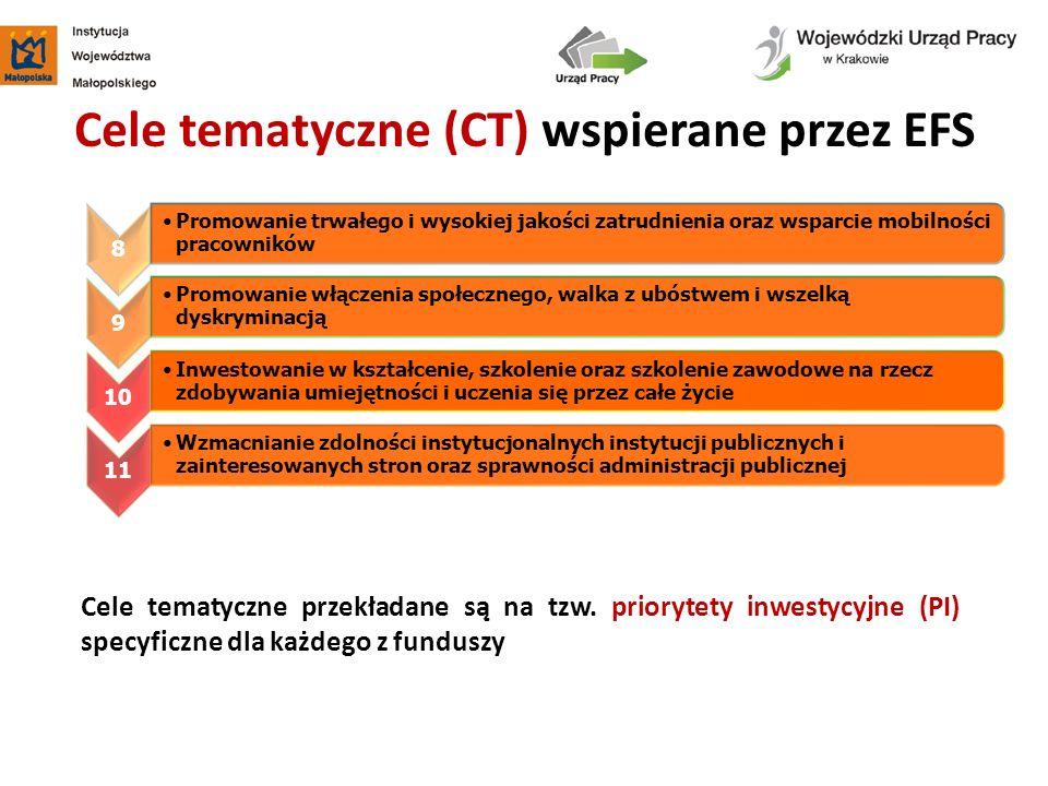 Cele tematyczne (CT) wspierane przez EFS 8 Promowanie trwałego i wysokiej jakości zatrudnienia oraz wsparcie mobilności pracowników 9 Promowanie włącz