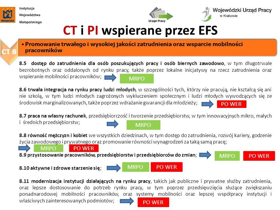CT i PI wspierane przez EFS CT 8 Promowanie trwałego i wysokiej jakości zatrudnienia oraz wsparcie mobilności pracowników 8.5 dostęp do zatrudnienia d