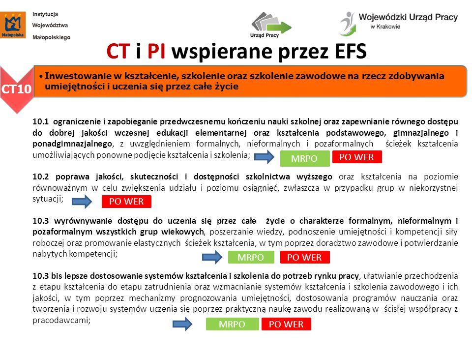 CT i PI wspierane przez EFS 10.1 ograniczenie i zapobieganie przedwczesnemu kończeniu nauki szkolnej oraz zapewnianie równego dostępu do dobrej jakośc