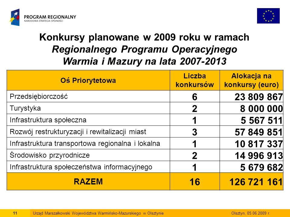 11Urząd Marszałkowski Województwa Warmińsko-Mazurskiego w Olsztynie Olsztyn, 05.06.2009 r. Konkursy planowane w 2009 roku w ramach Regionalnego Progra