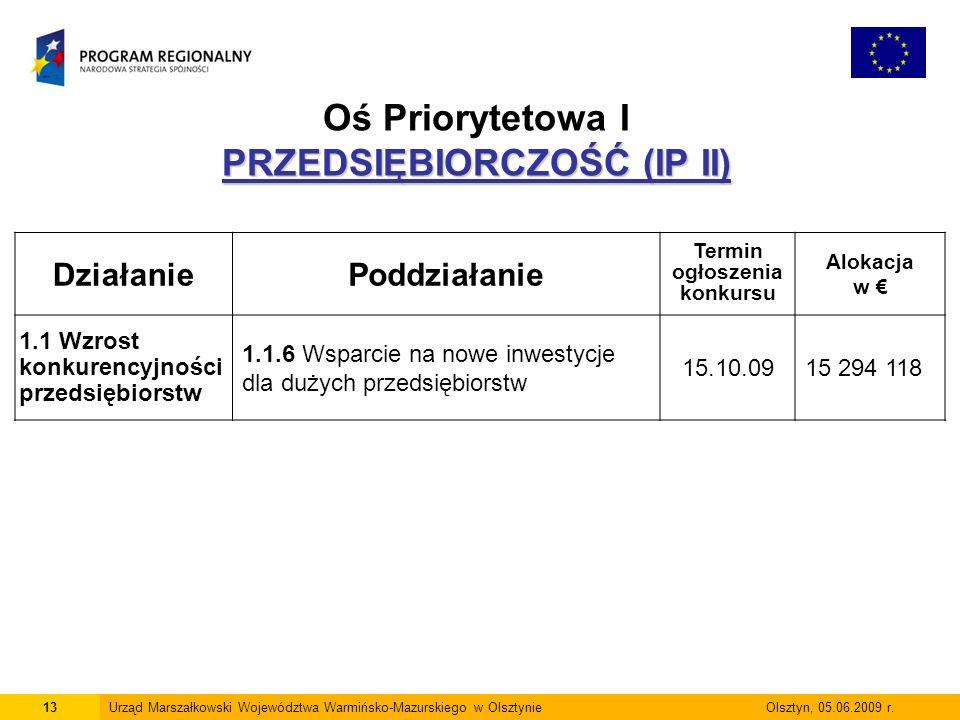 13Urząd Marszałkowski Województwa Warmińsko-Mazurskiego w Olsztynie Olsztyn, 05.06.2009 r. PRZEDSIĘBIORCZOŚĆ (IP II) Oś Priorytetowa I PRZEDSIĘBIORCZO