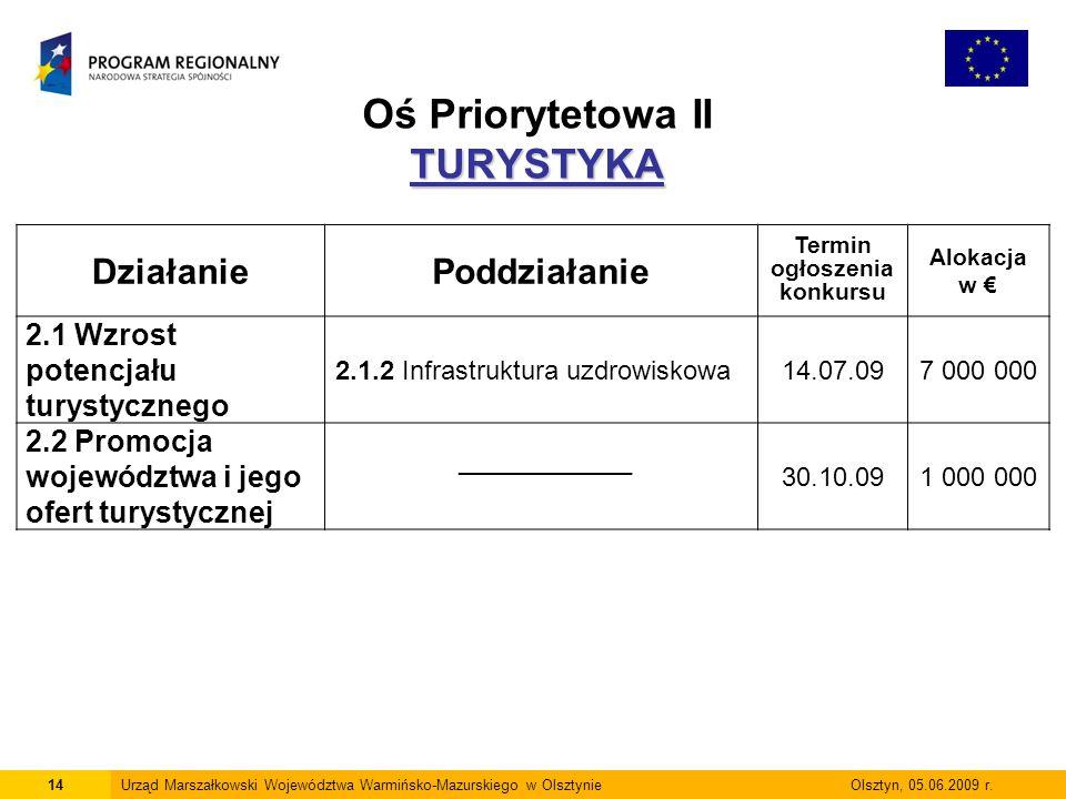 14Urząd Marszałkowski Województwa Warmińsko-Mazurskiego w Olsztynie Olsztyn, 05.06.2009 r.