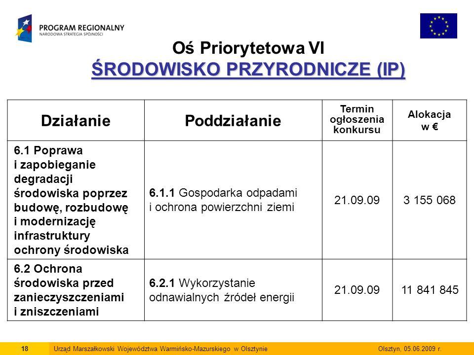 18Urząd Marszałkowski Województwa Warmińsko-Mazurskiego w Olsztynie Olsztyn, 05.06.2009 r.