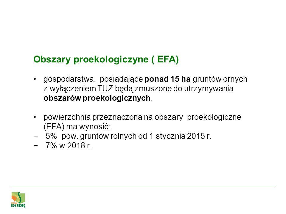 Obszary proekologiczyne ( EFA) gospodarstwa, posiadające ponad 15 ha gruntów ornych z wyłączeniem TUZ będą zmuszone do utrzymywania obszarów proekolog