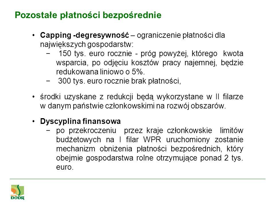 Capping -degresywność – ograniczenie płatności dla największych gospodarstw: 150 tys. euro rocznie - próg powyżej, którego kwota wsparcia, po odjęciu