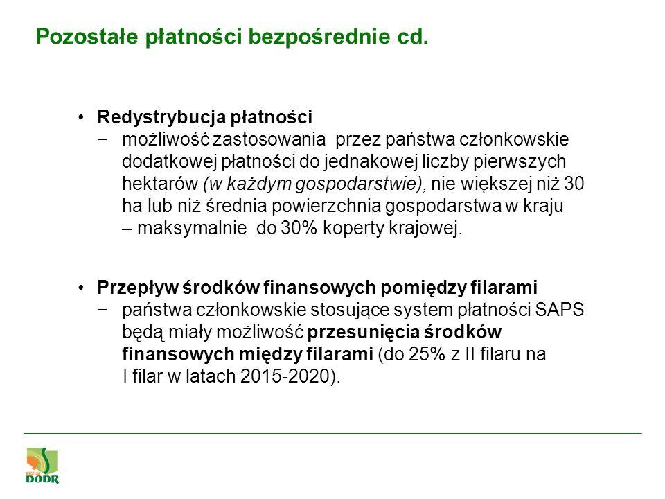 Redystrybucja płatności możliwość zastosowania przez państwa członkowskie dodatkowej płatności do jednakowej liczby pierwszych hektarów (w każdym gosp