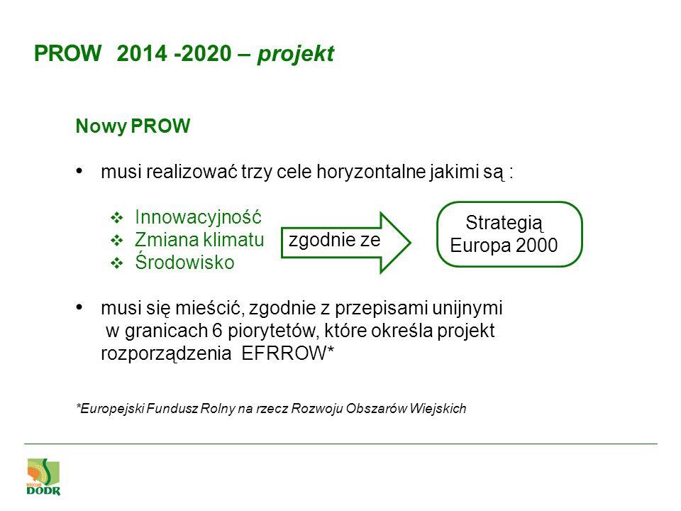 PROW 2014 -2020 – projekt Nowy PROW musi realizować trzy cele horyzontalne jakimi są : Innowacyjność Zmiana klimatu zgodnie ze Środowisko musi się mie