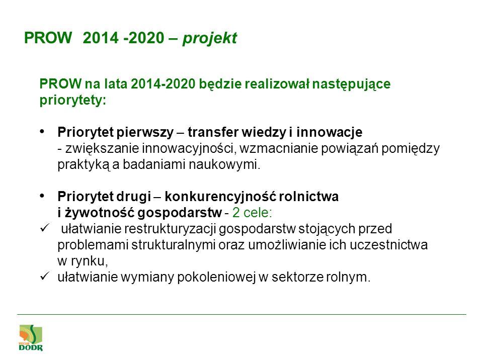 PROW na lata 2014-2020 będzie realizował następujące priorytety: Priorytet pierwszy – transfer wiedzy i innowacje - zwiększanie innowacyjności, wzmacn