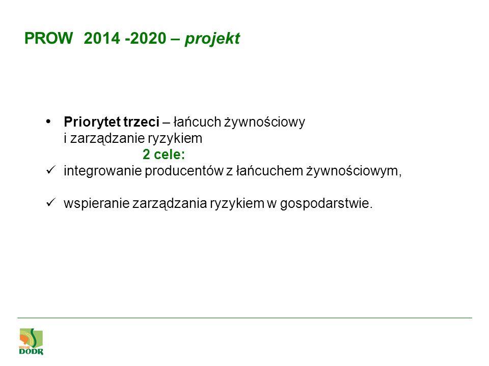 Priorytet trzeci – łańcuch żywnościowy i zarządzanie ryzykiem 2 cele: integrowanie producentów z łańcuchem żywnościowym, wspieranie zarządzania ryzyki