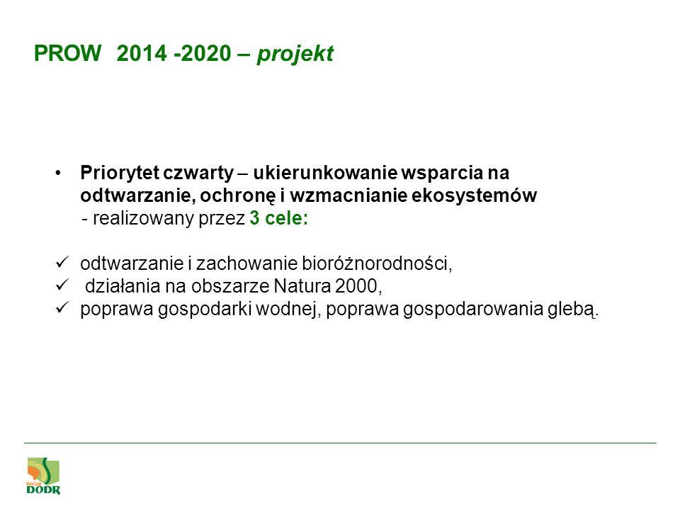 Priorytet czwarty – ukierunkowanie wsparcia na odtwarzanie, ochronę i wzmacnianie ekosystemów - realizowany przez 3 cele: odtwarzanie i zachowanie bio