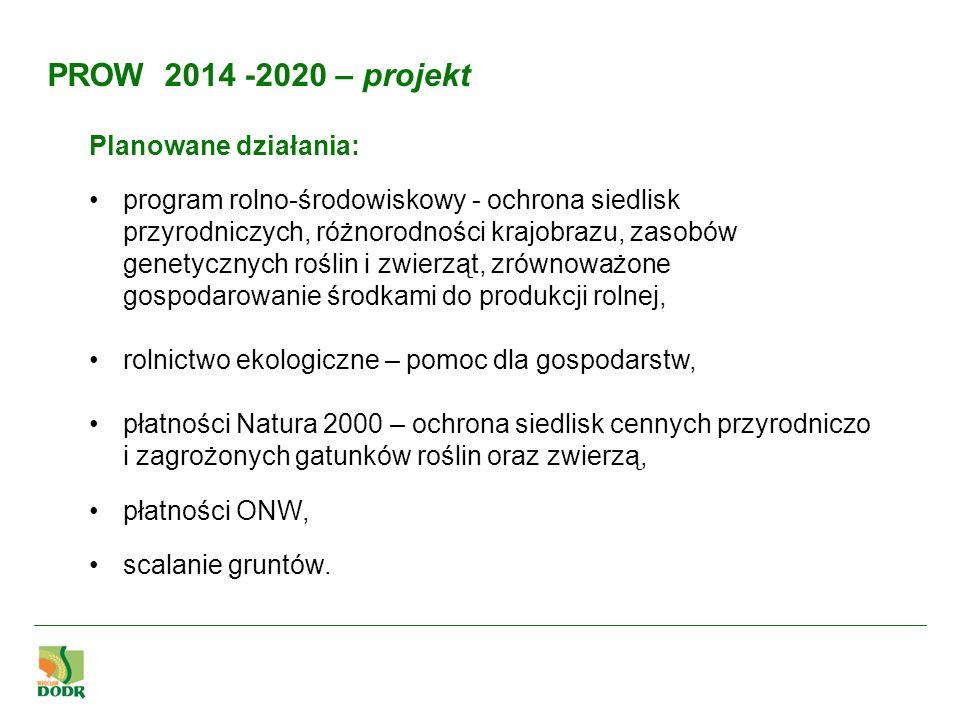 Planowane działania: program rolno-środowiskowy - ochrona siedlisk przyrodniczych, różnorodności krajobrazu, zasobów genetycznych roślin i zwierząt, z