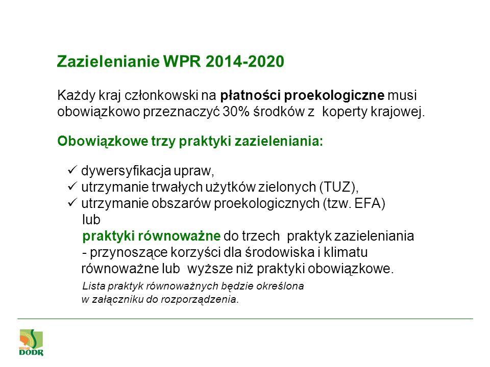Zazielenianie WPR 2014-2020 Każdy kraj członkowski na płatności proekologiczne musi obowiązkowo przeznaczyć 30% środków z koperty krajowej. Obowiązkow