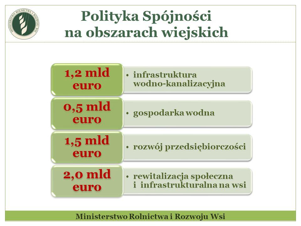 Polityka Spójności na obszarach wiejskich Ministerstwo Rolnictwa i Rozwoju Wsi infrastruktura wodno-kanalizacyjna 1,2 mld euro gospodarka wodna 0,5 ml