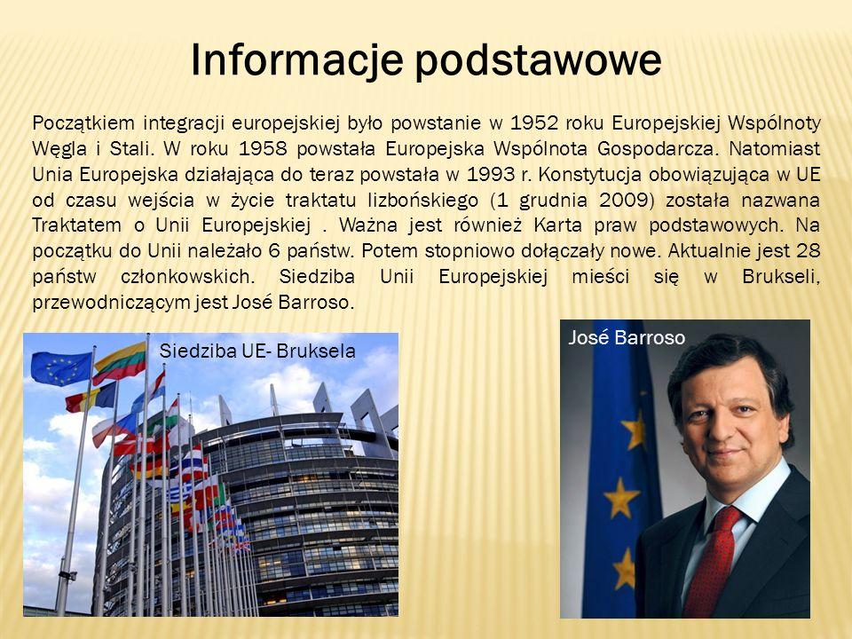 Informacje podstawowe Początkiem integracji europejskiej było powstanie w 1952 roku Europejskiej Wspólnoty Węgla i Stali. W roku 1958 powstała Europej