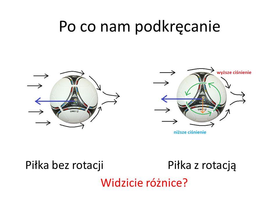 Po co nam podkręcanie Piłka bez rotacji Piłka z rotacją Widzicie różnice?
