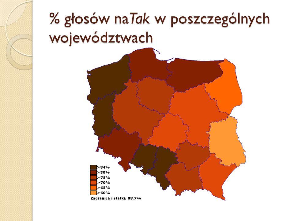 % głosów naTak w poszczególnych województwach