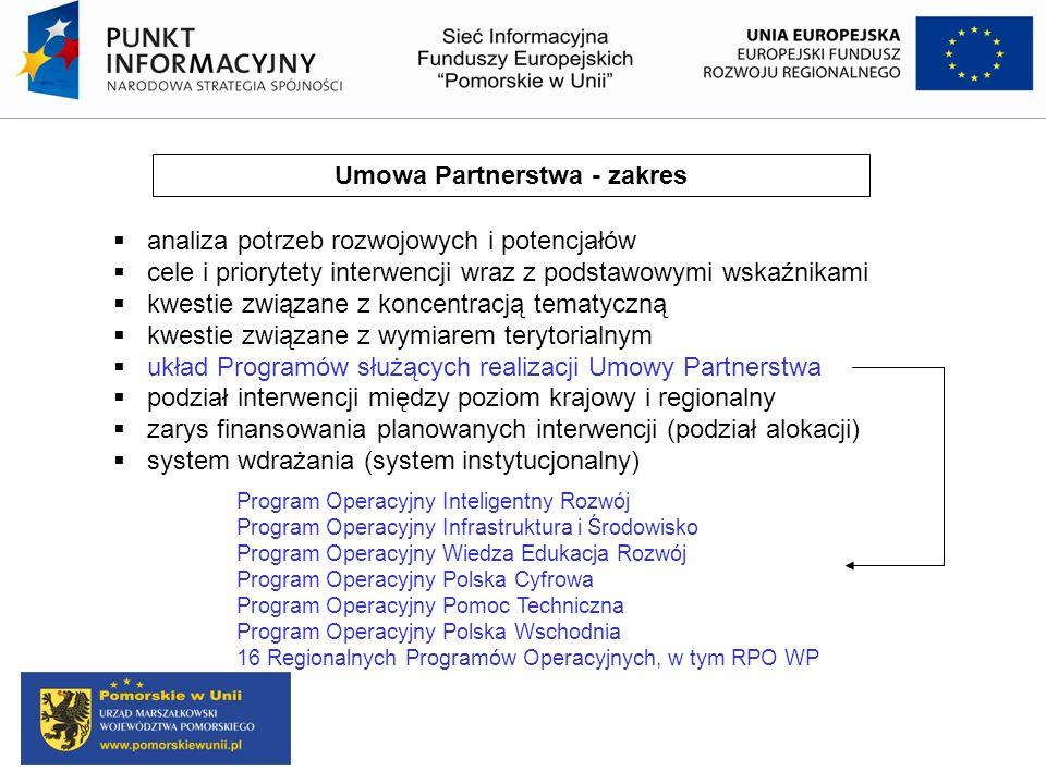 Umowa Partnerstwa - zakres analiza potrzeb rozwojowych i potencjałów cele i priorytety interwencji wraz z podstawowymi wskaźnikami kwestie związane z