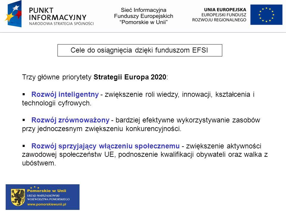 Cele do osiągnięcia dzięki funduszom EFSI Trzy główne priorytety Strategii Europa 2020: Rozwój inteligentny - zwiększenie roli wiedzy, innowacji, kszt