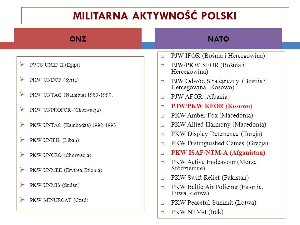 MILITARNA AKTYWNOŚĆ POLSKI PWJS UNEF II (Egipt) PKW UNDOF (Syria) PKW UNTAG (Namibia) 1989-1990. PKW UNPROFOR (Chorwacja) PKW UNTAC (Kambodża) 1992-19