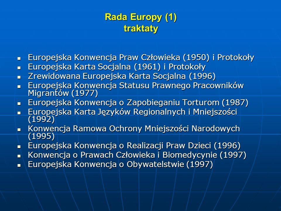 Rada Europy (1) traktaty Europejska Konwencja Praw Człowieka (1950) i Protokoły Europejska Konwencja Praw Człowieka (1950) i Protokoły Europejska Kart