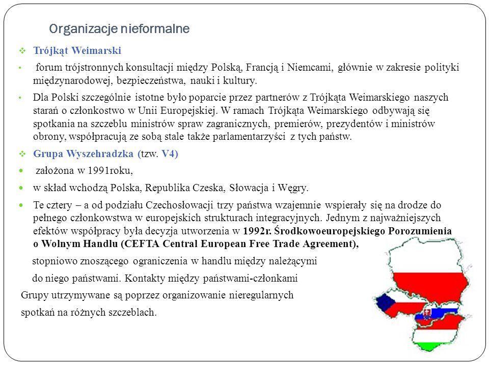 Organizacje nieformalne Trójkąt Weimarski forum trójstronnych konsultacji między Polską, Francją i Niemcami, głównie w zakresie polityki międzynarodow