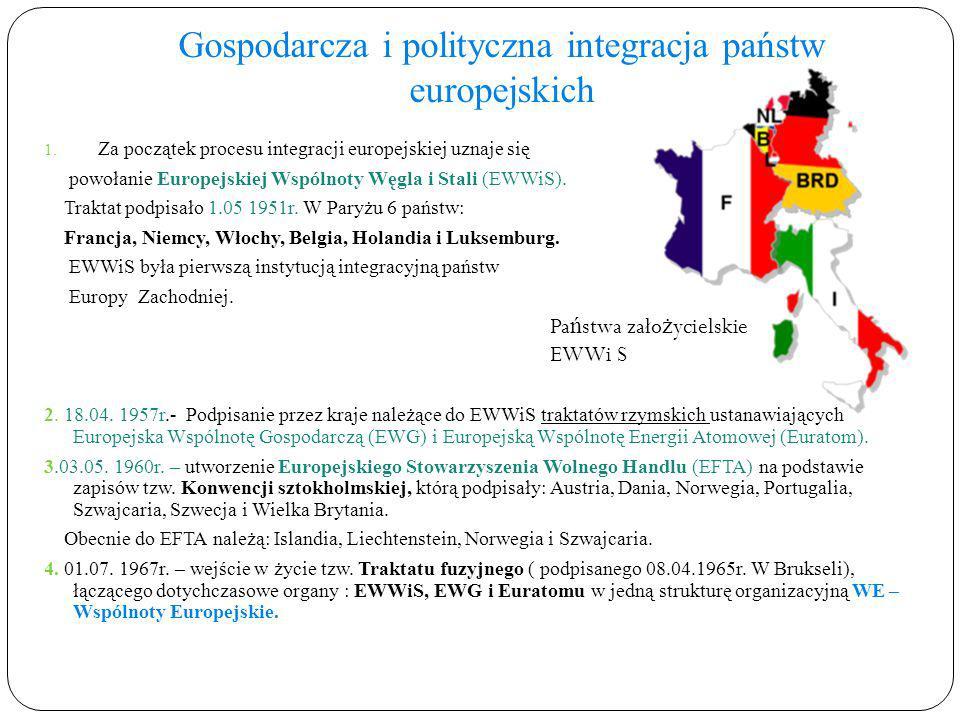 Gospodarcza i polityczna integracja państw europejskich 1. Za początek procesu integracji europejskiej uznaje się powołanie Europejskiej Wspólnoty Węg