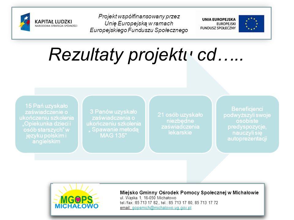 Rezultaty projektu cd….. 15 Pań uzyskało zaświadczenie o ukończeniu szkolenia Opiekunka dzieci i osób starszych w języku polskim i angielskim 3 Panów